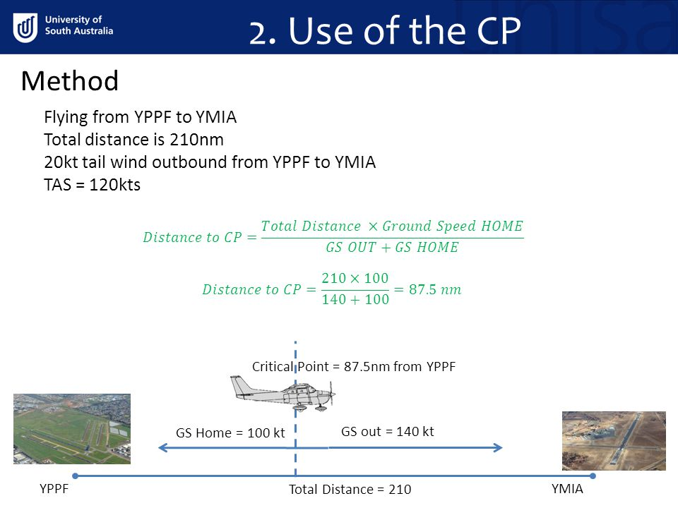 2.Use of the CP When can we use this.