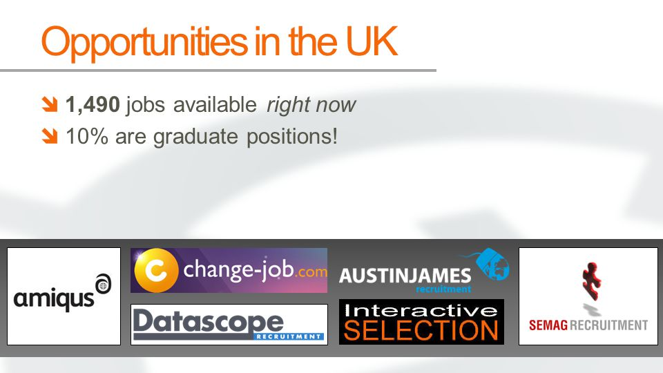Opportunities in the UK 1,490 jobs available right now 10% are graduate positions!