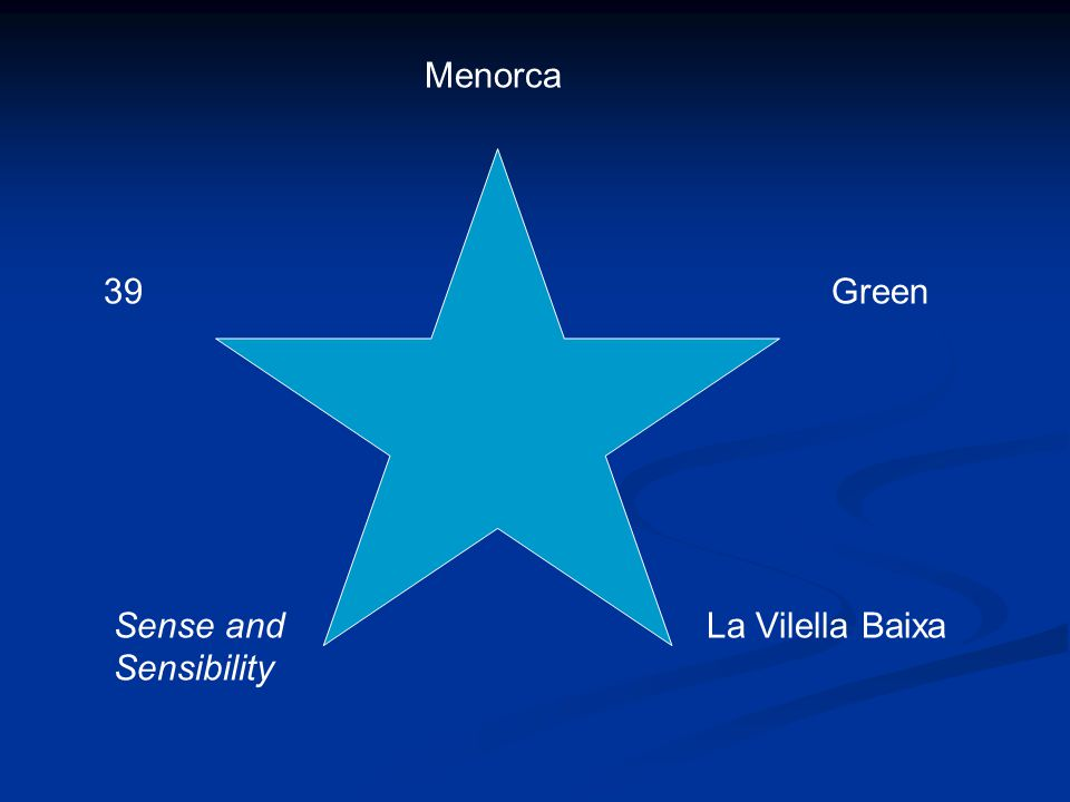 Menorca 39 Green Sense and La Vilella Baixa Sensibility