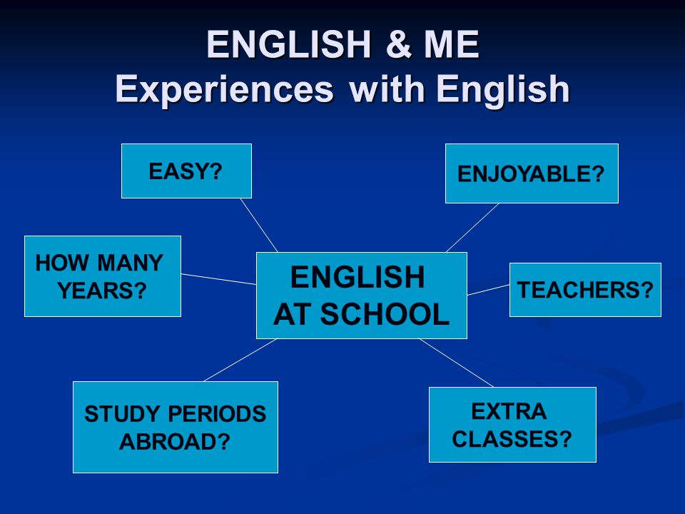 ENGLISH & ME Experiences with English ENGLISH AT SCHOOL EASY? ENJOYABLE? HOW MANY YEARS? TEACHERS? STUDY PERIODS ABROAD? EXTRA CLASSES?