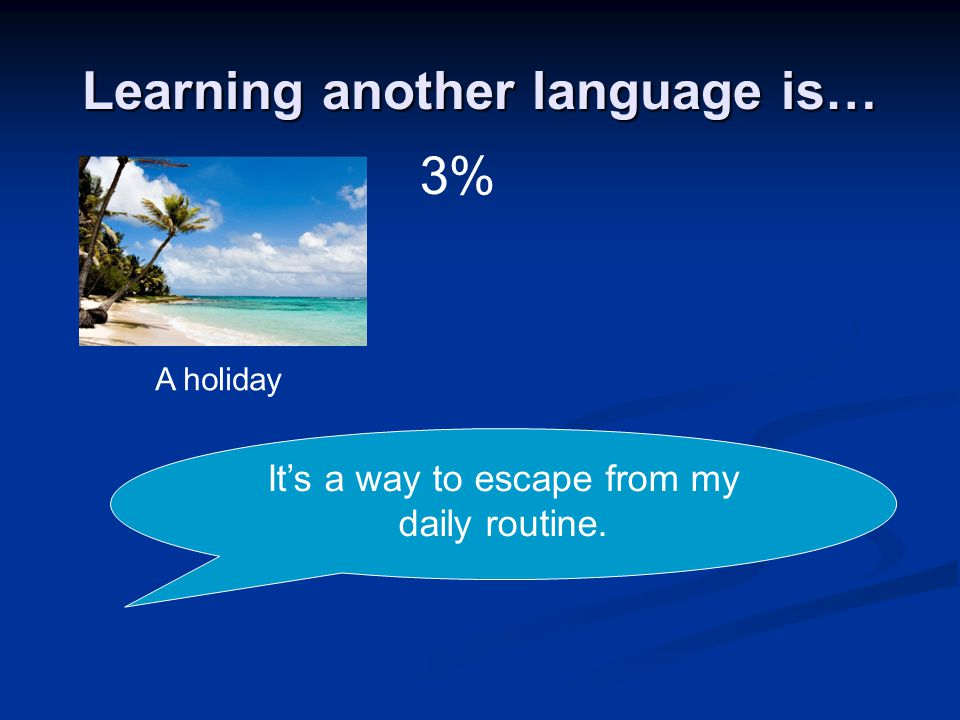 Learning another language is… A holiday 3% Its a way to escape from my daily routine.