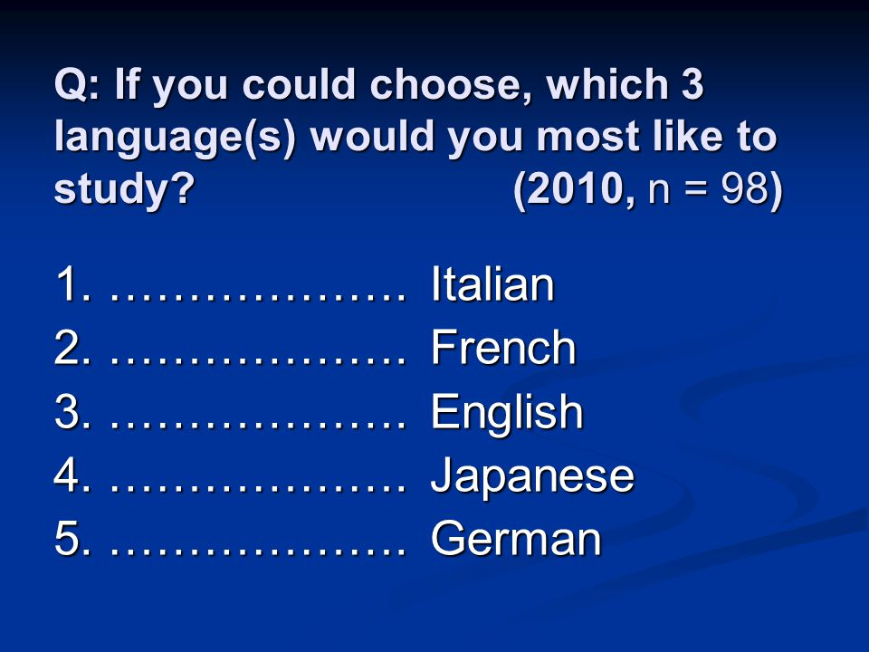 Learning another language is… A struggle?