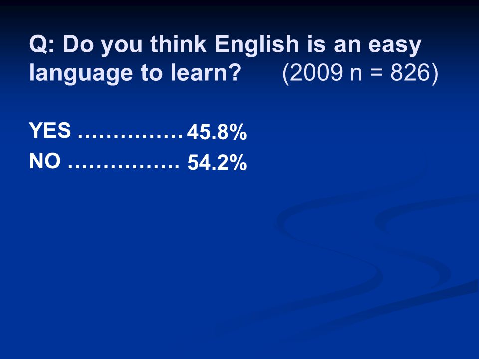 Learning another language is… A race?