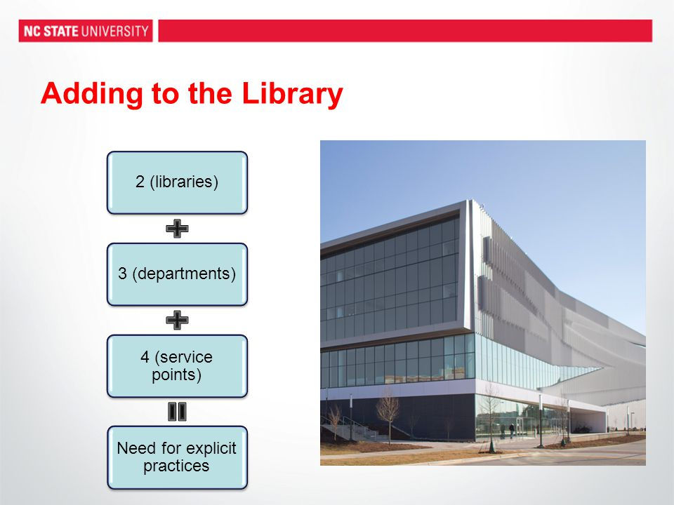 Adding to the Library 2 (libraries)3 (departments) 4 (service points) Need for explicit practices