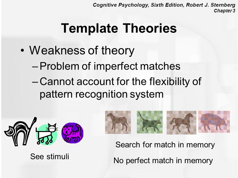Cognitive Psychology, Sixth Edition, Robert J. Sternberg Chapter 3 Template Theories Weakness of theory –Problem of imperfect matches –Cannot account