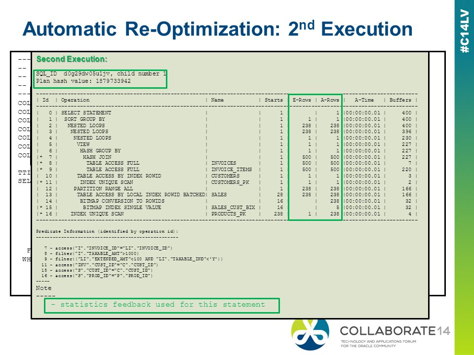 Automatic Re-Optimization: 2 nd Execution ----- -- Which SQL statement(s) are currently qualified to use either: -- (a) a Dynamic Plan; or -- (b) Automatic Re-Optimization.