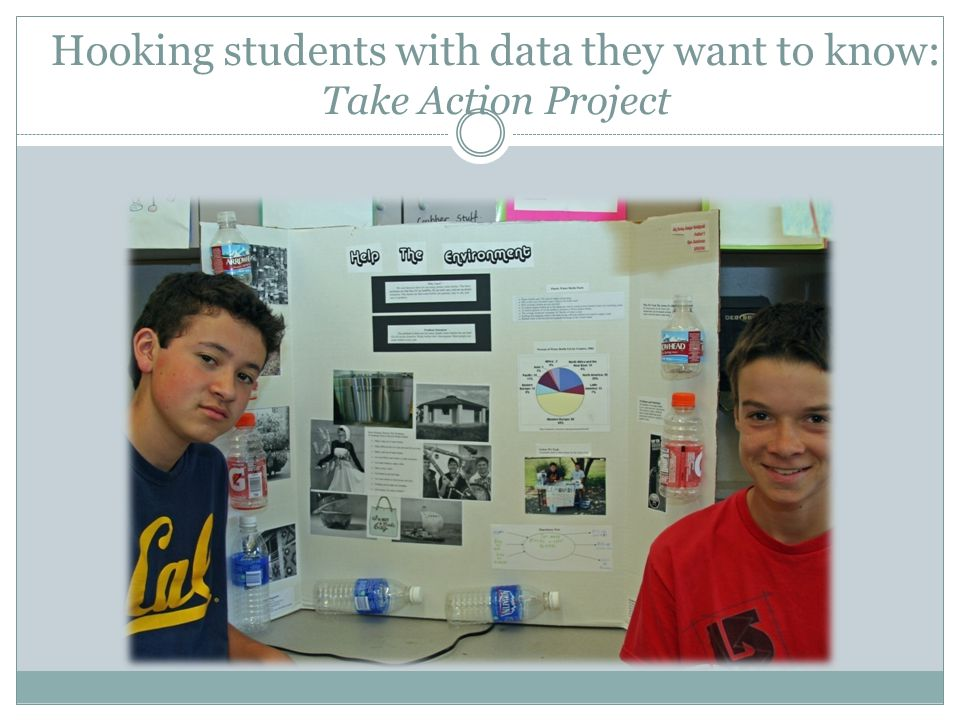 Hooking students with data they want to know: Take Action Project