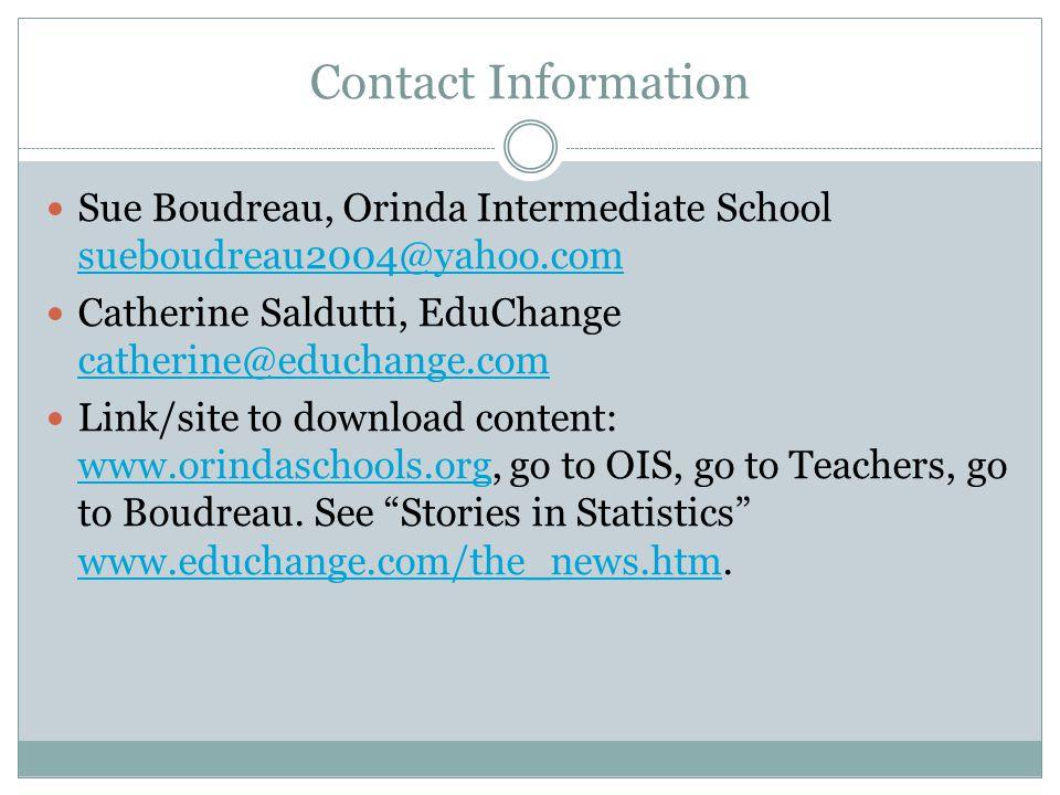 Contact Information Sue Boudreau, Orinda Intermediate School sueboudreau2004@yahoo.com sueboudreau2004@yahoo.com Catherine Saldutti, EduChange catherine@educhange.com catherine@educhange.com Link/site to download content: www.orindaschools.org, go to OIS, go to Teachers, go to Boudreau.