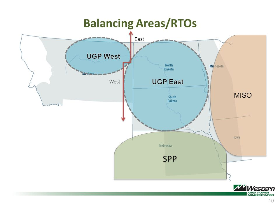 Balancing Areas/RTOs 10 SPP East West MISO