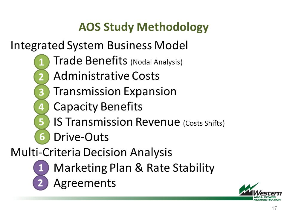 AOS Study Methodology 17 Integrated System Business Model Trade Benefits (Nodal Analysis) Administrative Costs Transmission Expansion Capacity Benefit