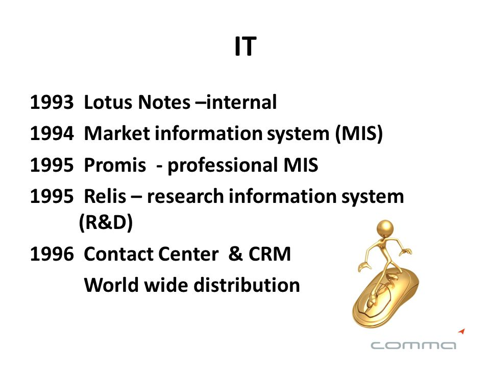 IT 1993 Lotus Notes –internal 1994 Market information system (MIS) 1995 Promis - professional MIS 1995 Relis – research information system (R&D) 1996