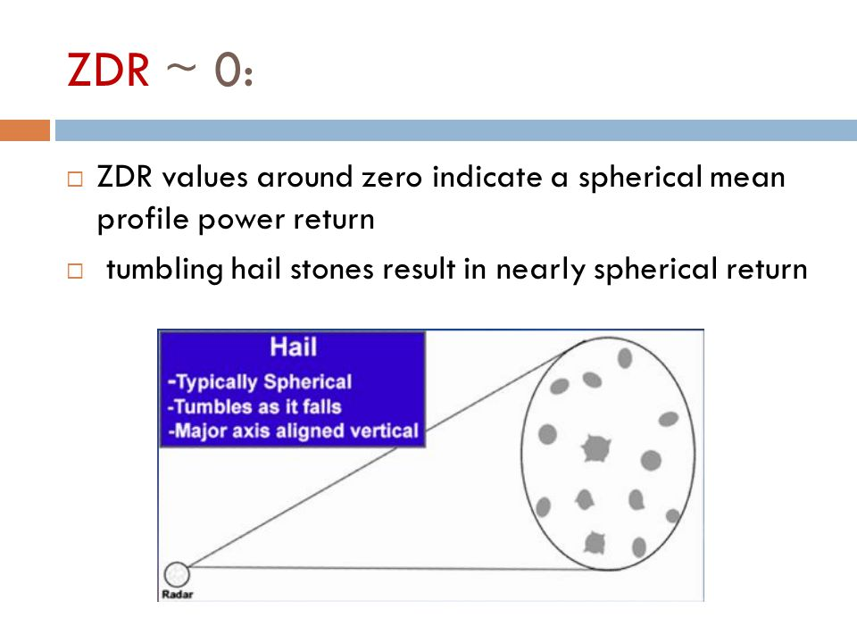 ZDR ~ 0: ZDR values around zero indicate a spherical mean profile power return tumbling hail stones result in nearly spherical return