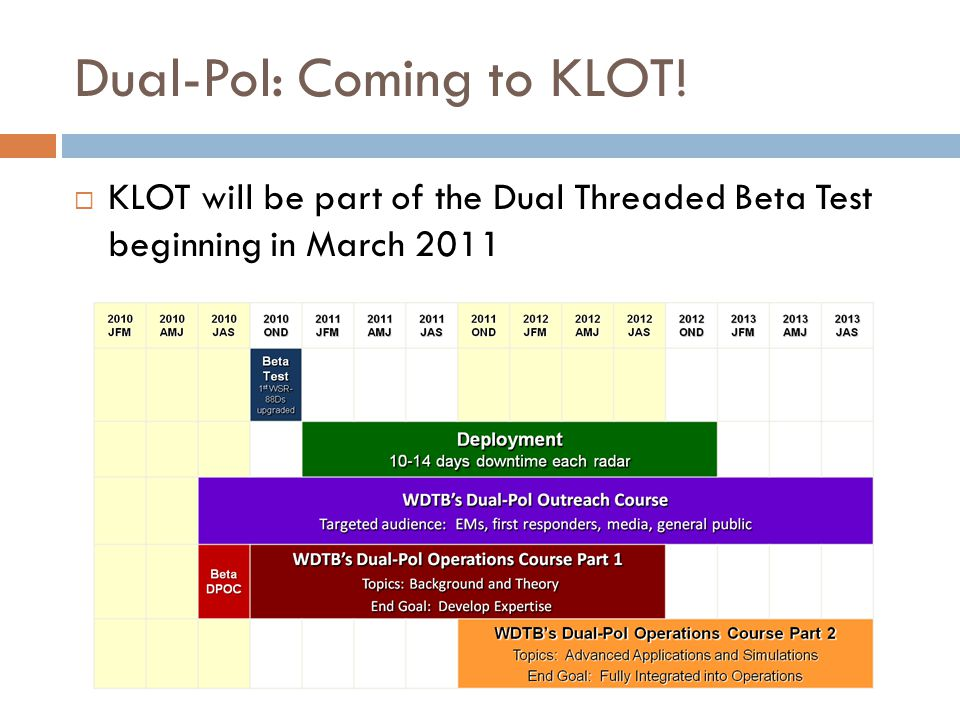Summary Dual-Polarization will arrive at KLOT 03/2011 New base products – ZDR, CC, KDP Improved precipitation estimates, identification of freezing/frozen/liquid precipitation types, location of hail cores, updrafts, etc.