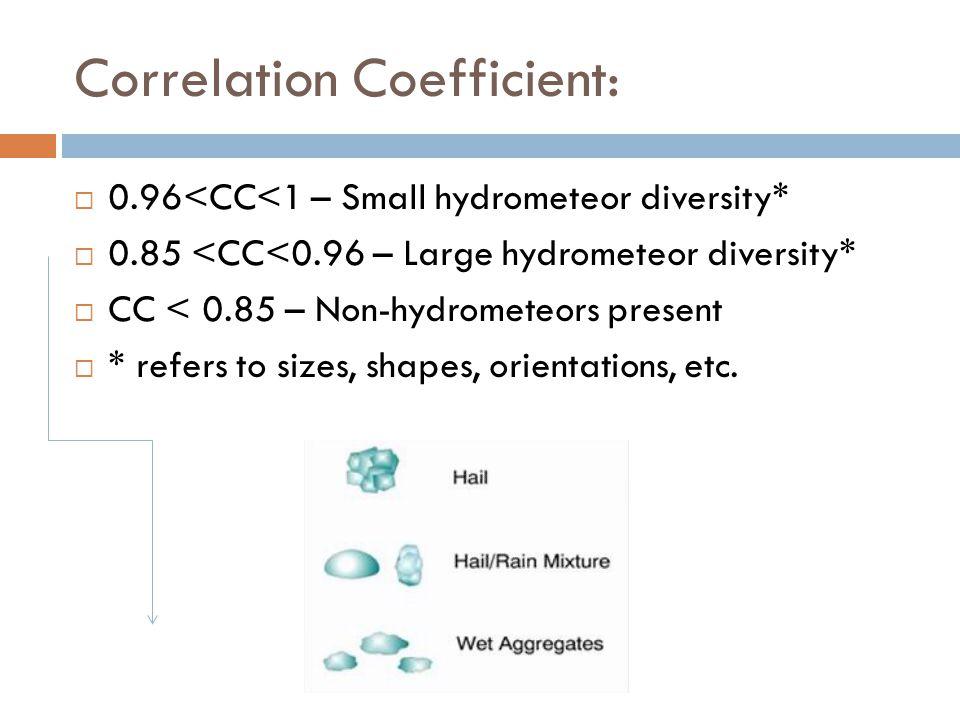 Correlation Coefficient: 0.96<CC<1 – Small hydrometeor diversity* 0.85 <CC<0.96 – Large hydrometeor diversity* CC < 0.85 – Non-hydrometeors present *