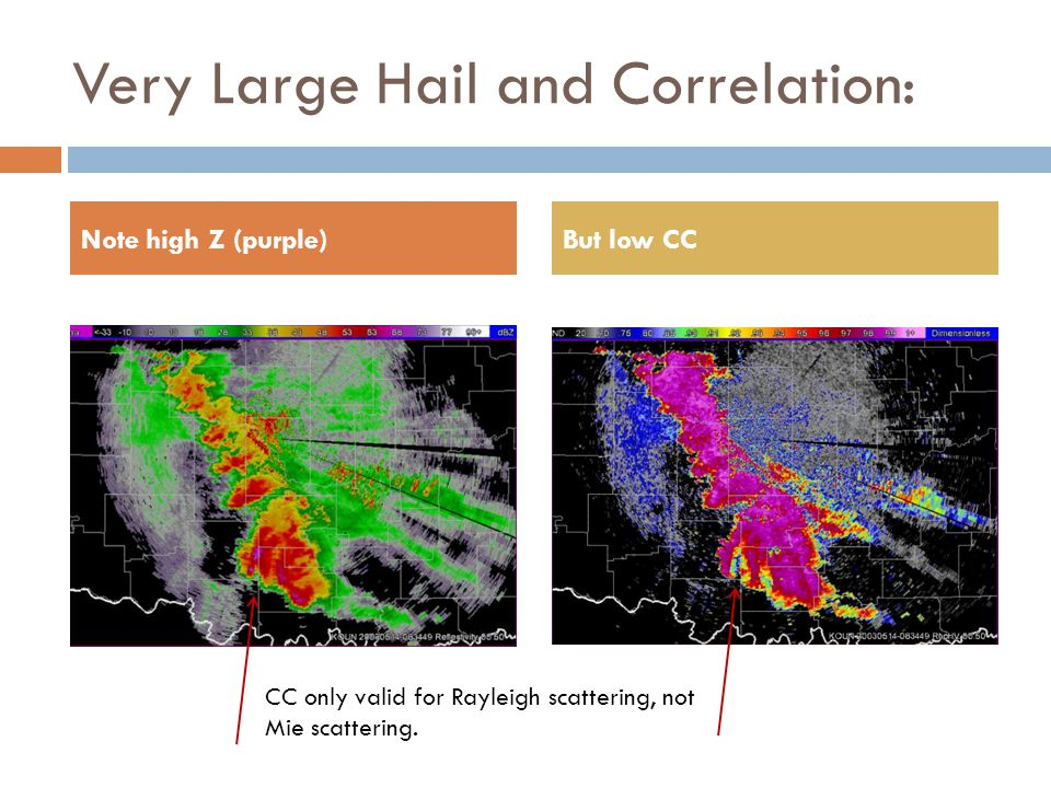 Very Large Hail and Correlation: Note high Z (purple)But low CC CC only valid for Rayleigh scattering, not Mie scattering.