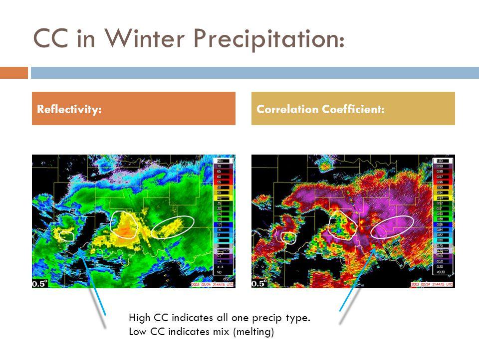 CC in Winter Precipitation: Reflectivity:Correlation Coefficient: High CC indicates all one precip type. Low CC indicates mix (melting)