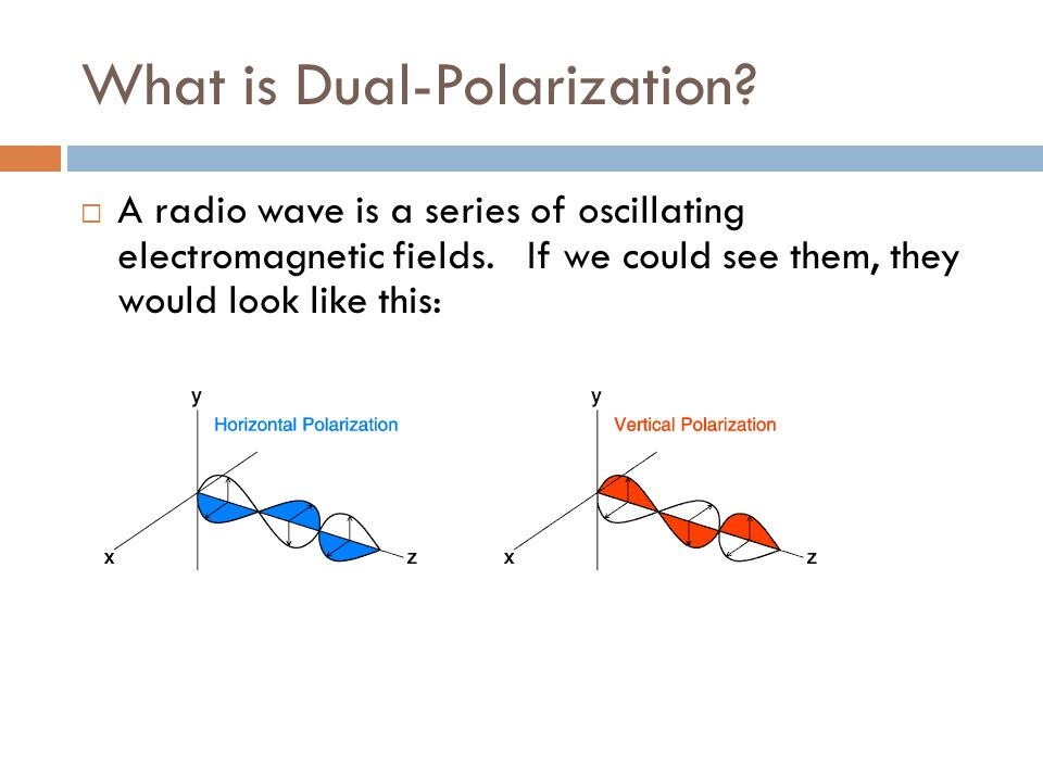 What is Dual-Polarization.