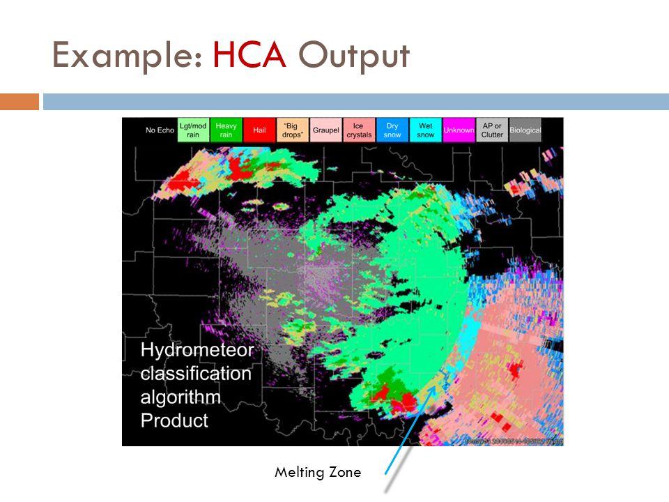Example: HCA Output Melting Zone