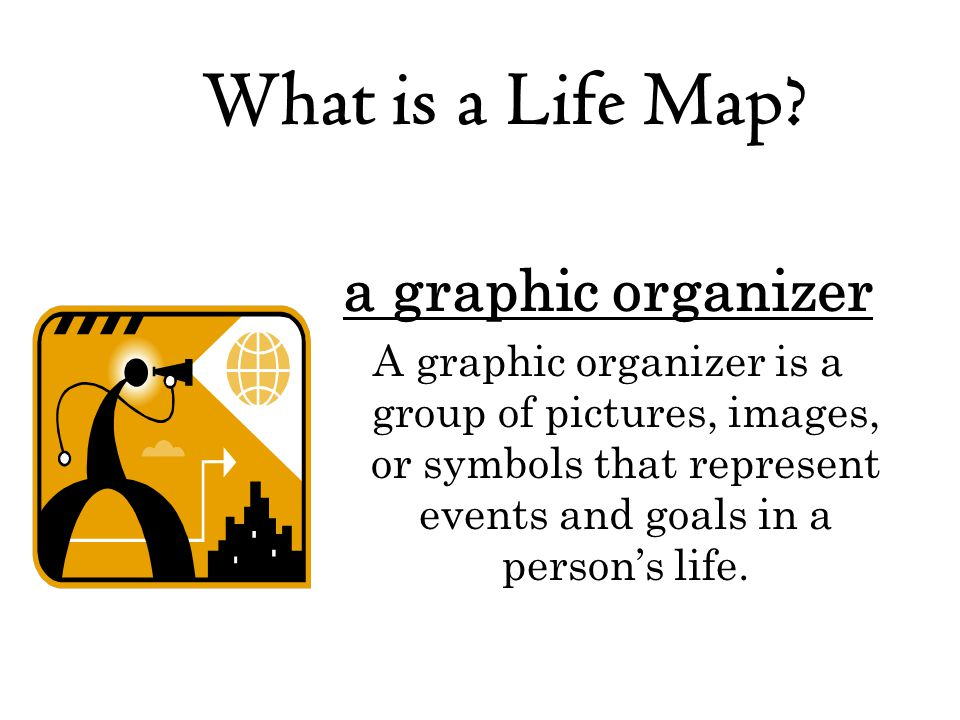 What is a Life Map? a graphic organizer A graphic organizer is a group of pictures, images, or symbols that represent events and goals in a persons li