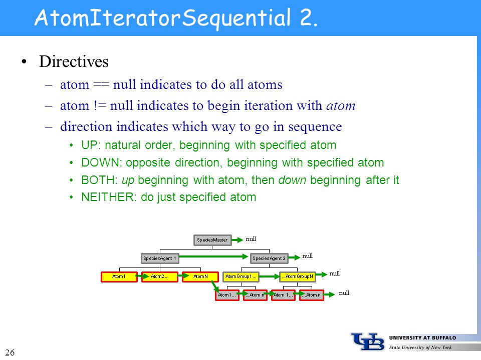 26 AtomIteratorSequential 2. Directives –atom == null indicates to do all atoms –atom != null indicates to begin iteration with atom –direction indica