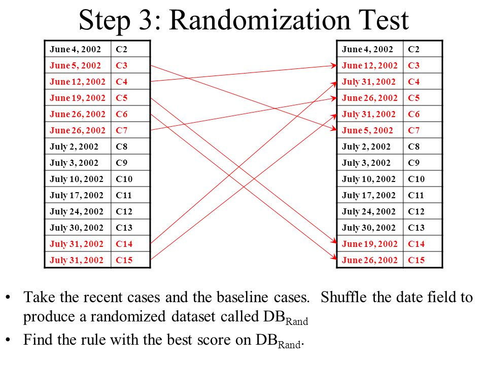 Step 3: Randomization Test Take the recent cases and the baseline cases.