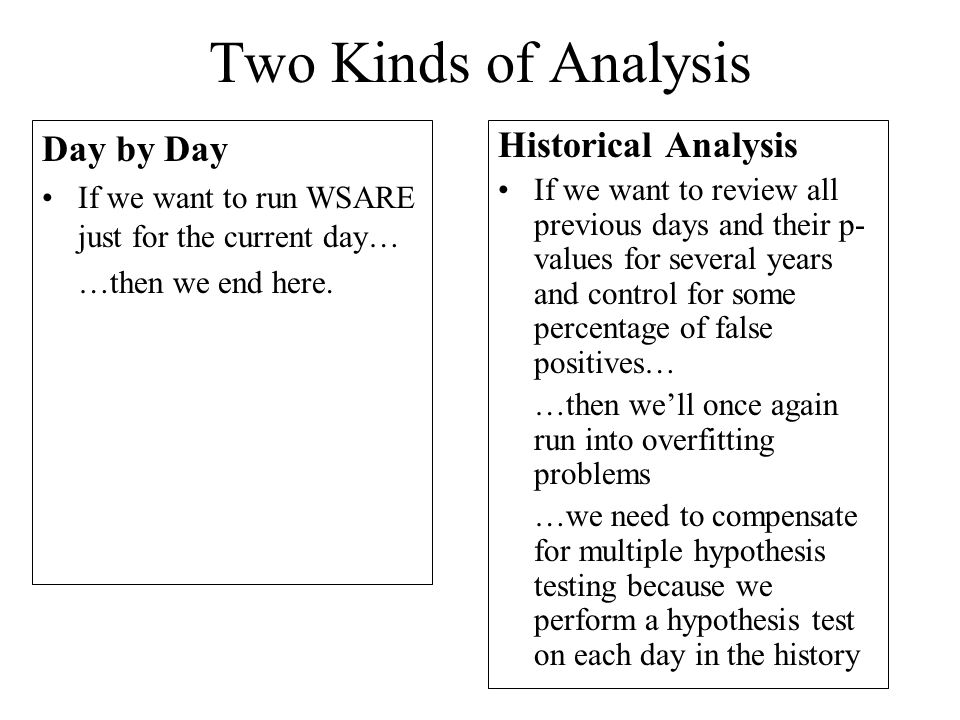 Two Kinds of Analysis Day by Day If we want to run WSARE just for the current day… …then we end here.
