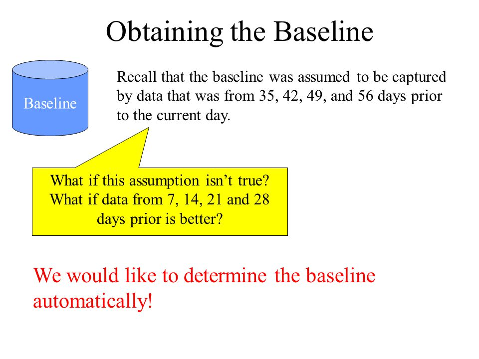 Obtaining the Baseline Recall that the baseline was assumed to be captured by data that was from 35, 42, 49, and 56 days prior to the current day.