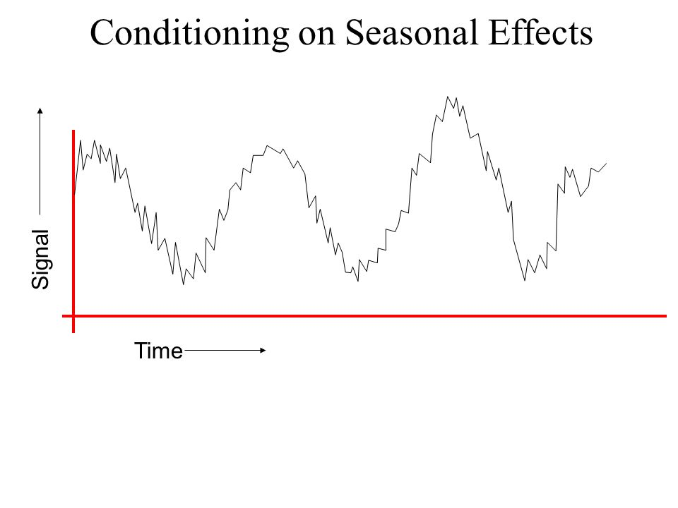 Conditioning on Seasonal Effects Time Signal