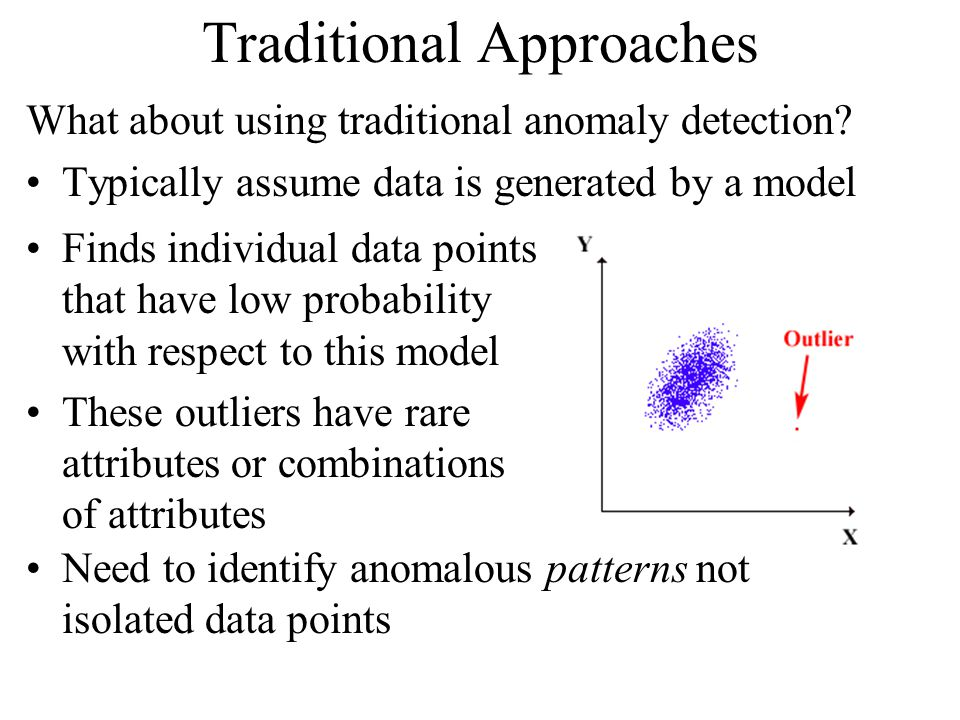 Traditional Approaches What about using traditional anomaly detection.