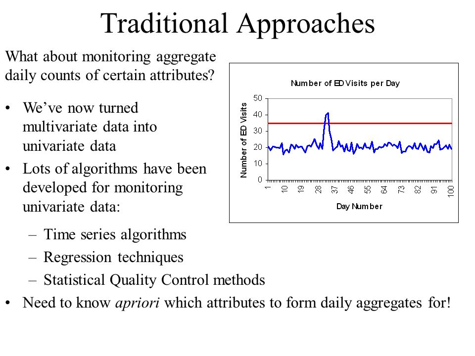 Traditional Approaches –Time series algorithms –Regression techniques –Statistical Quality Control methods Need to know apriori which attributes to form daily aggregates for.