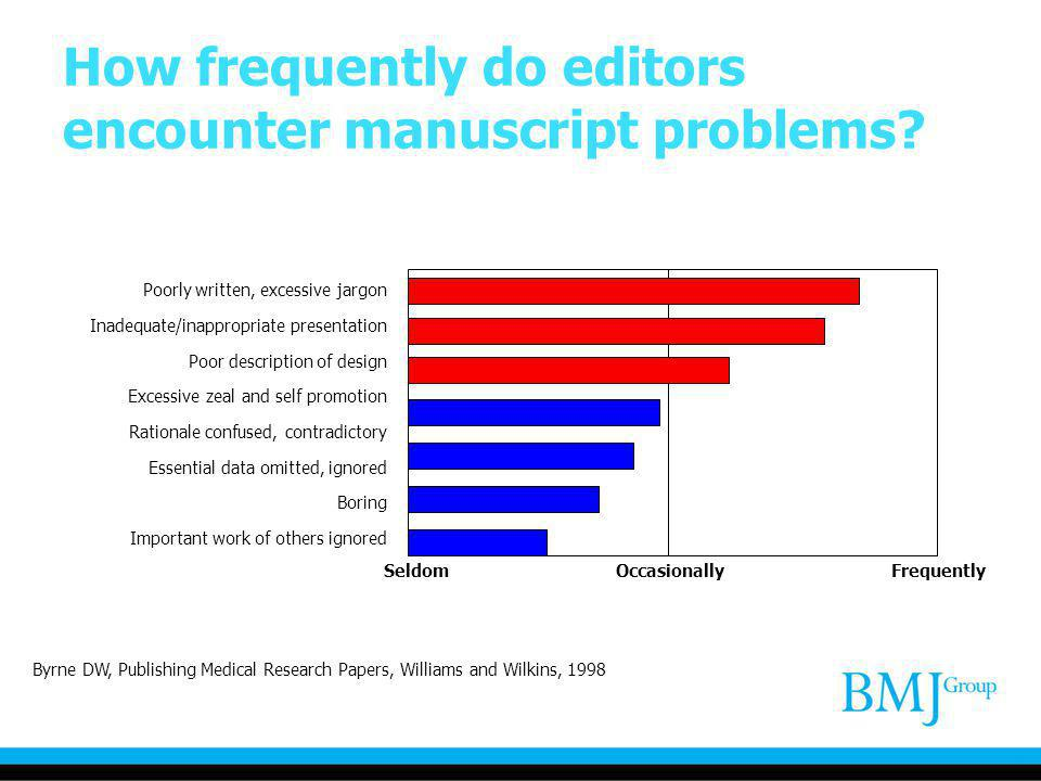 How frequently do editors encounter manuscript problems? Seldom Occasionally Frequently Poorly written, excessive jargon Inadequate/inappropriate pres