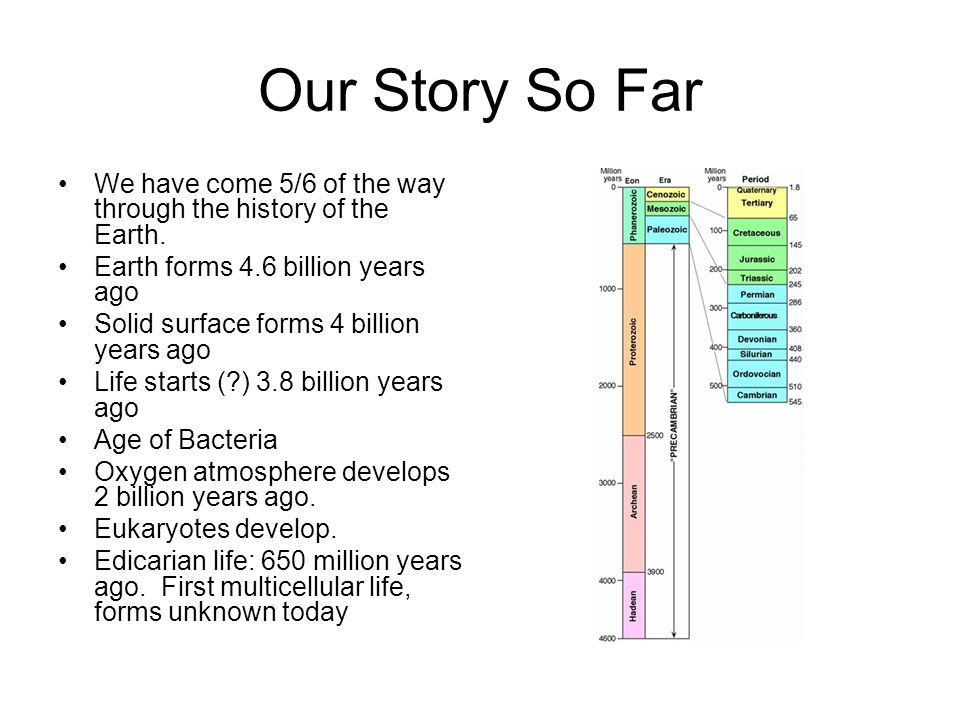 Our Story So Far We have come 5/6 of the way through the history of the Earth. Earth forms 4.6 billion years ago Solid surface forms 4 billion years a