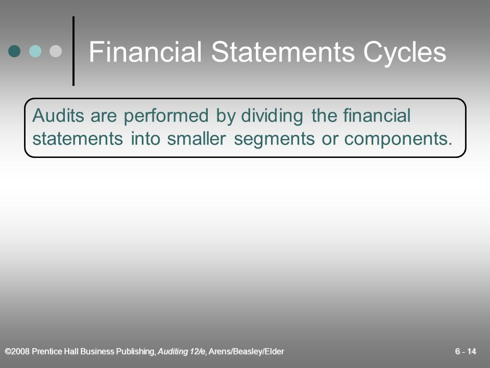 ©2008 Prentice Hall Business Publishing, Auditing 12/e, Arens/Beasley/Elder 6 - 14 Financial Statements Cycles Audits are performed by dividing the fi