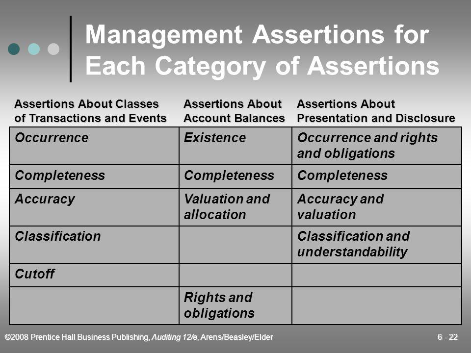 ©2008 Prentice Hall Business Publishing, Auditing 12/e, Arens/Beasley/Elder 6 - 22 Management Assertions for Each Category of Assertions Assertions Ab