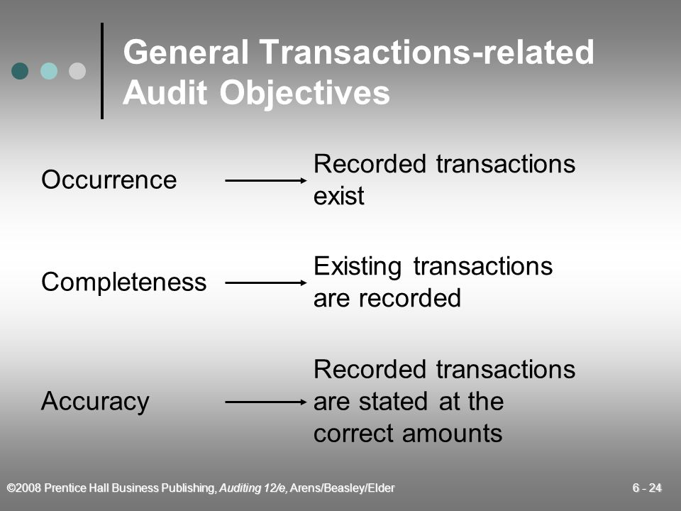 ©2008 Prentice Hall Business Publishing, Auditing 12/e, Arens/Beasley/Elder 6 - 24 Occurrence Recorded transactions exist Completeness Existing transa