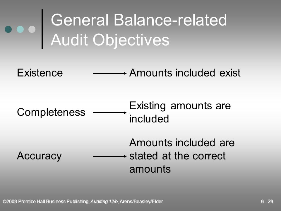 ©2008 Prentice Hall Business Publishing, Auditing 12/e, Arens/Beasley/Elder 6 - 29 ExistenceAmounts included exist Completeness Existing amounts are i