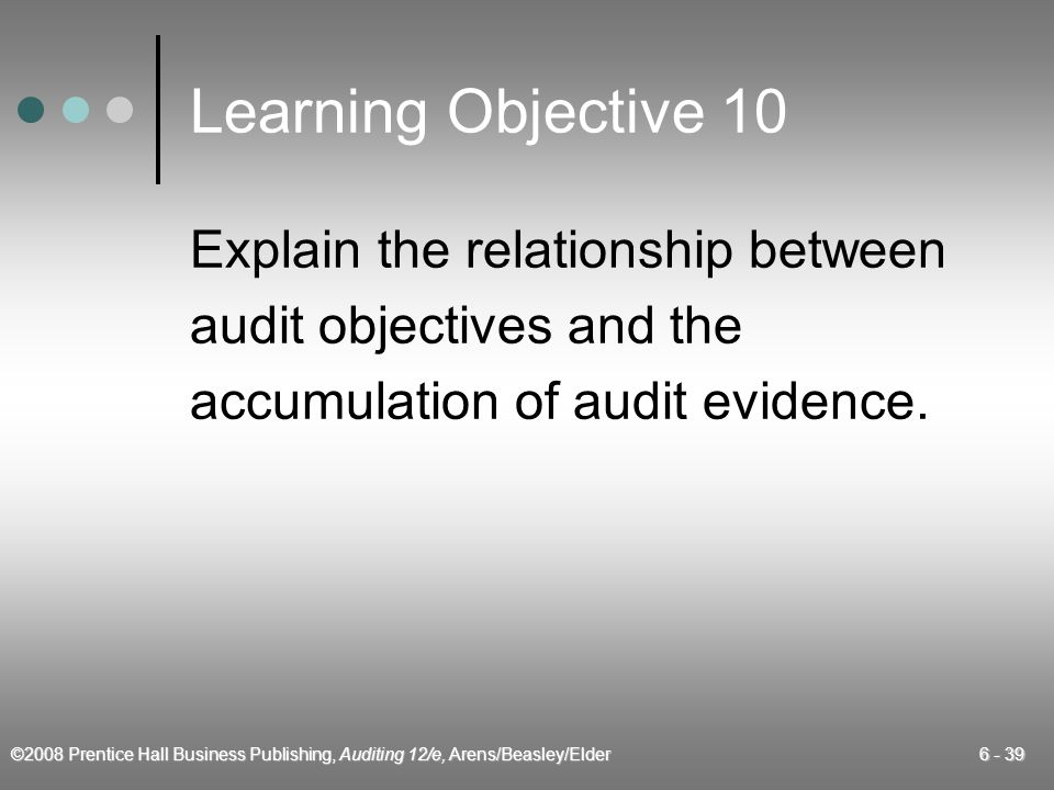 ©2008 Prentice Hall Business Publishing, Auditing 12/e, Arens/Beasley/Elder 6 - 39 Learning Objective 10 Explain the relationship between audit object