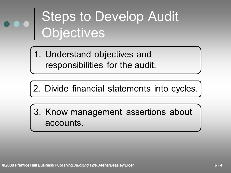 ©2008 Prentice Hall Business Publishing, Auditing 12/e, Arens/Beasley/Elder 6 - 4 Steps to Develop Audit Objectives 1.Understand objectives and respon
