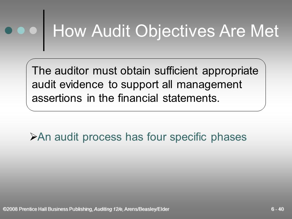 ©2008 Prentice Hall Business Publishing, Auditing 12/e, Arens/Beasley/Elder 6 - 40 How Audit Objectives Are Met The auditor must obtain sufficient app