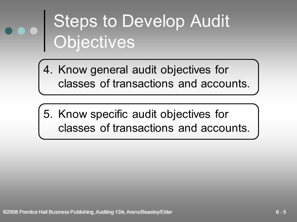 ©2008 Prentice Hall Business Publishing, Auditing 12/e, Arens/Beasley/Elder 6 - 5 Steps to Develop Audit Objectives 4.Know general audit objectives fo