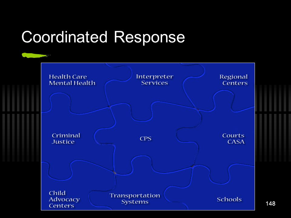 148 Coordinated Response