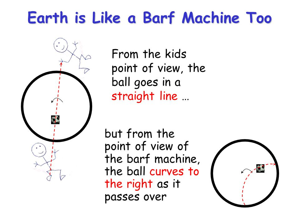 Earth is Like a Barf Machine Too From the kids point of view, the ball goes in a straight line … but from the point of view of the barf machine, the b