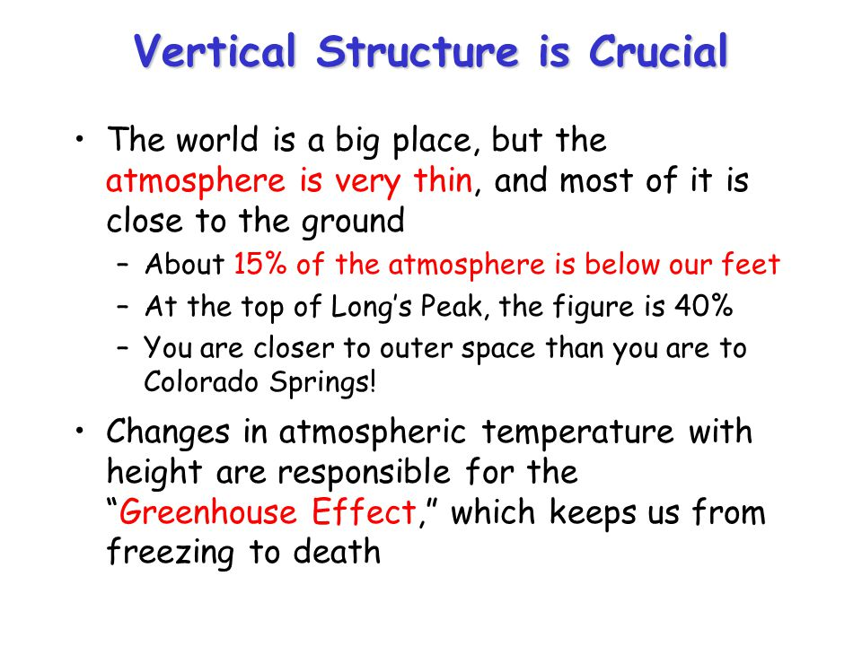 Vertical Structure is Crucial The world is a big place, but the atmosphere is very thin, and most of it is close to the ground –About 15% of the atmos