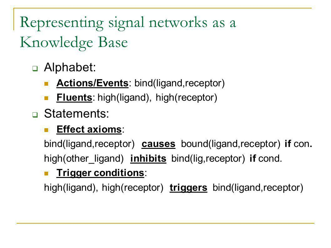 Representing signal networks as a Knowledge Base Alphabet: Actions/Events: bind(ligand,receptor) Fluents: high(ligand), high(receptor) Statements: Effect axioms: bind(ligand,receptor) causes bound(ligand,receptor) if con.