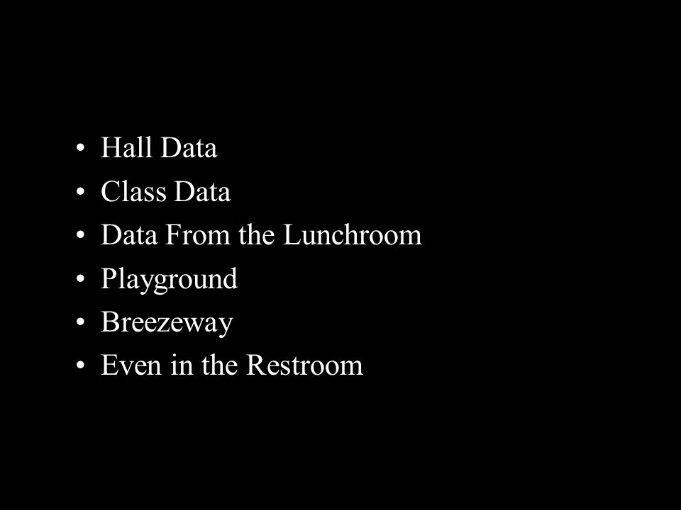 Hall Data Class Data Data From the Lunchroom Playground Breezeway Even in the Restroom