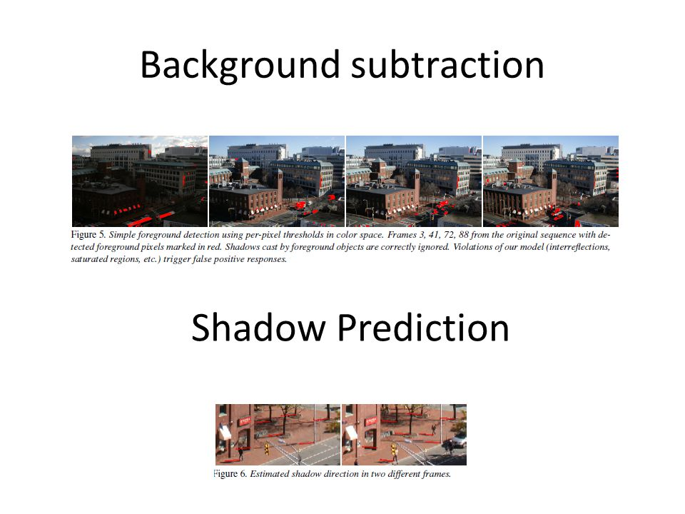 Background subtraction Shadow Prediction