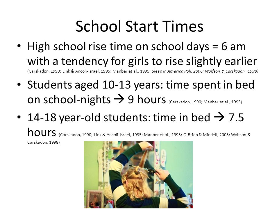 School Start Times High school rise time on school days = 6 am with a tendency for girls to rise slightly earlier (Carskadon, 1990; Link & Ancoli-Israel, 1995; Manber et al., 1995; Sleep in America Poll, 2006; Wolfson & Carskadon, 1998) Students aged 10-13 years: time spent in bed on school-nights 9 hours (Carskadon, 1990; Manber et al., 1995) 14-18 year-old students: time in bed 7.5 hours (Carskadon, 1990; Link & Ancoli-Israel, 1995; Manber et al., 1995; O Brien & Mindell, 2005; Wolfson & Carskadon, 1998)