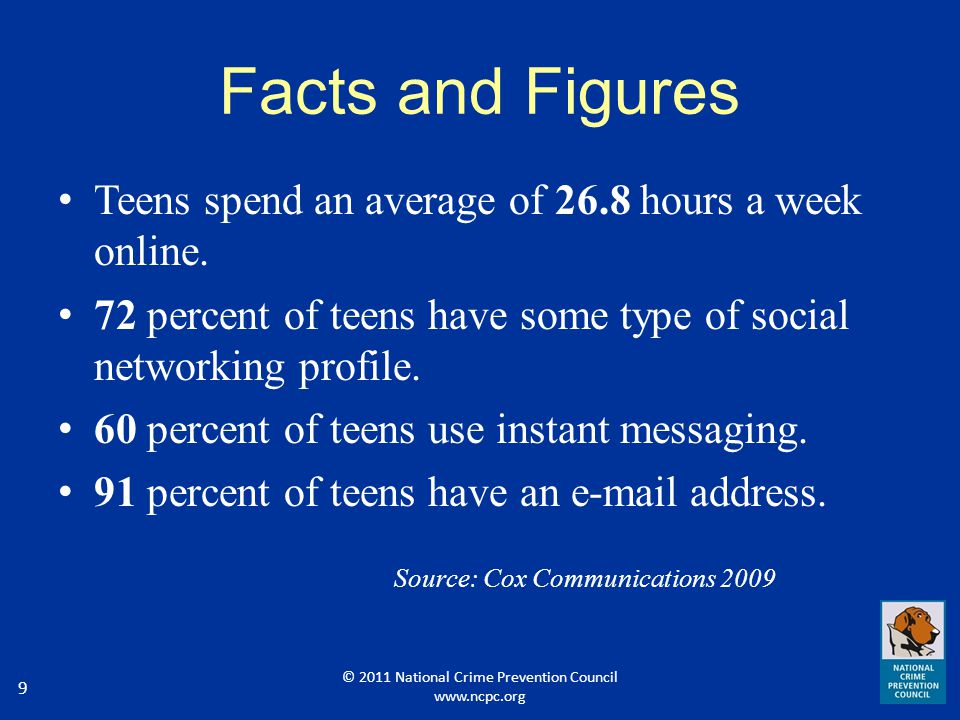10 Facts and Figures (continued) 43 percent of teens have experienced some form of cyberbullying.