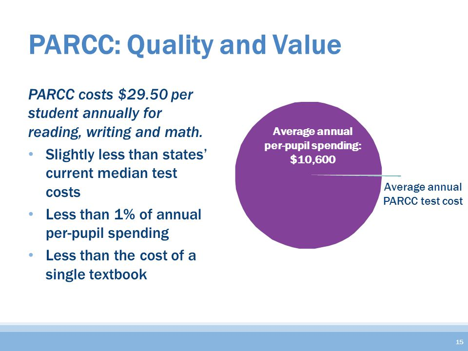 Average annual per-pupil spending: $10,600 Average annual PARCC test cost PARCC: Quality and Value PARCC costs $29.50 per student annually for reading, writing and math.