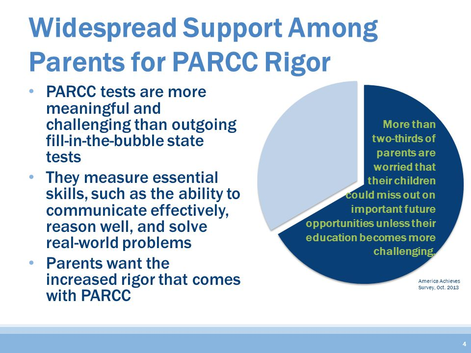 Widespread Support Among Parents for PARCC Rigor PARCC tests are more meaningful and challenging than outgoing fill-in-the-bubble state tests They measure essential skills, such as the ability to communicate effectively, reason well, and solve real-world problems Parents want the increased rigor that comes with PARCC 4 More than two-thirds of parents are worried that their children could miss out on important future opportunities unless their education becomes more challenging.